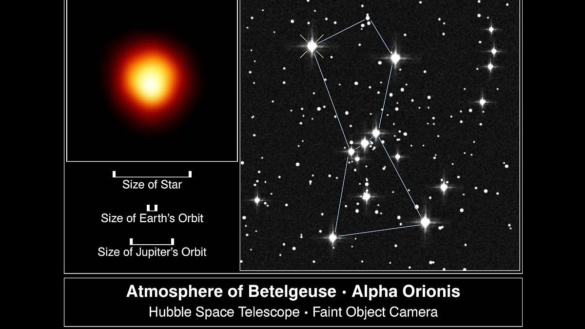 Anstelle der Sonne würde der rote Riese bis zum Jupiter reichen... (Grafik: HST/NASA/ESA)